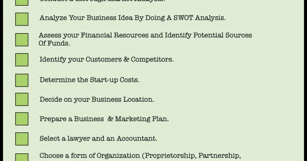 Business Startup Checklist - Your City Enterprise Inc.